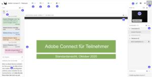 Adobe Connect 11: Erläuterung der Standardansicht für Teilnehmer